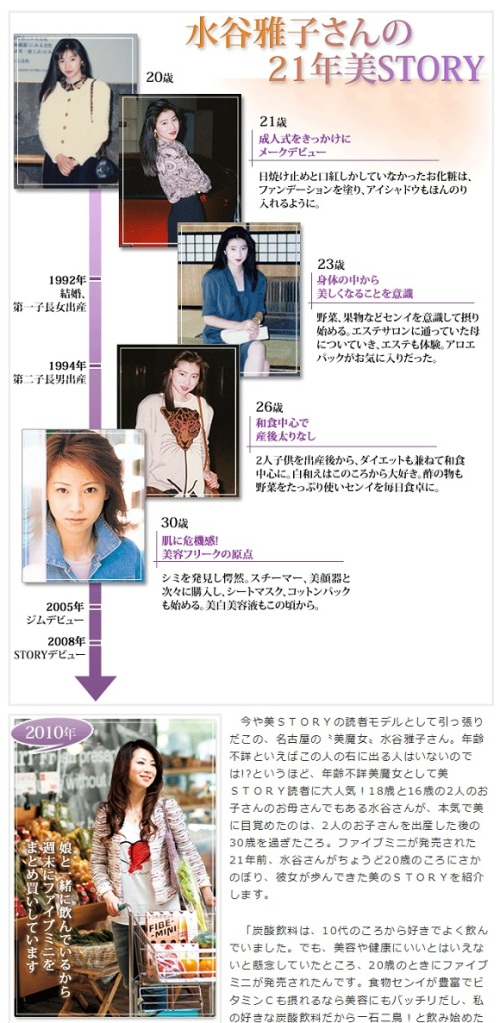 "How'd she do that?! A closer look at ""Japan's Lady of Eternal Youth"""