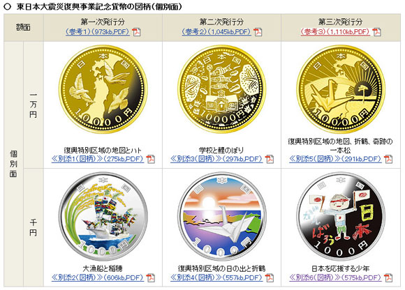 "Elementary School Child's Design Chosen For Japanese Commemorative Coin, ""Unsophisticated"" Drawing Shown No Mercy"