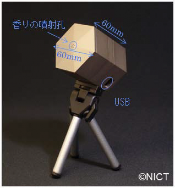 "Smell-o-Vision for the Digital Age: Japan Develops USB ""Micro Aroma Shooter"""