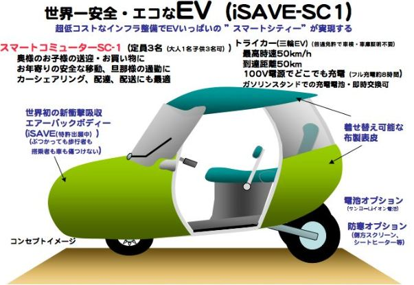 inflatable car design