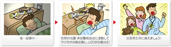 flashlight illustration