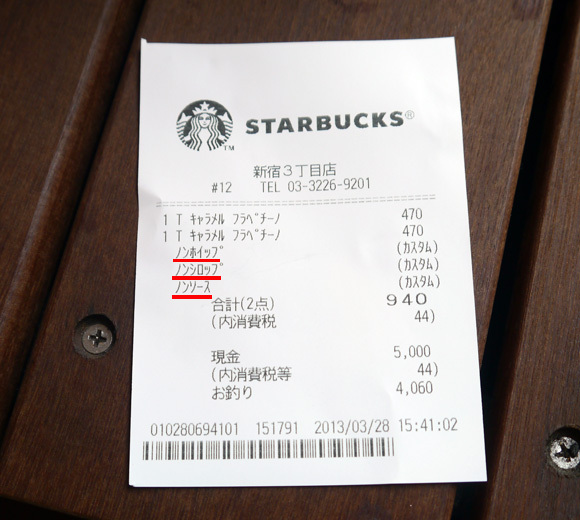 Starbucks Order Customization- Is There a Limit?
