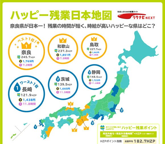 Stay out of Nagasaki if you want to go home on time: The most overworked prefectures in Japan