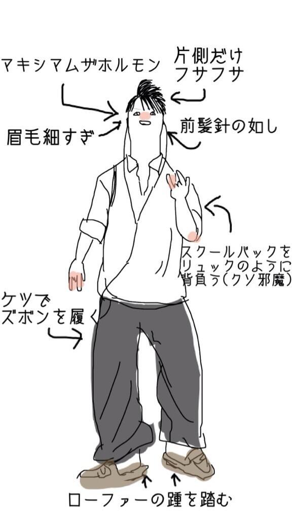 The anatomy of a cocky Japanese teenage boy circa 2013