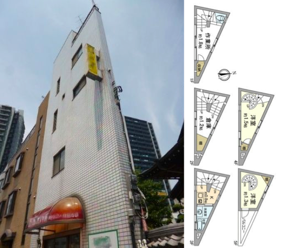 This might be the skinniest house in Tokyo…and it's on sale now!