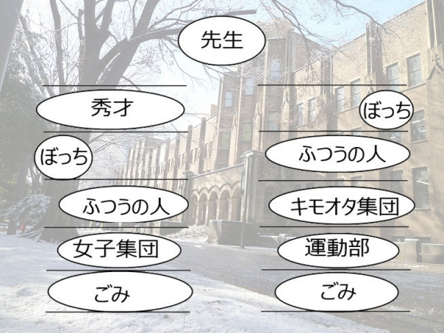 Japanese university seating plan meme submitted to web for approval