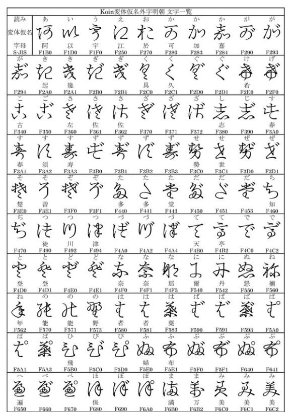 46+ 3 letter names in japanese information