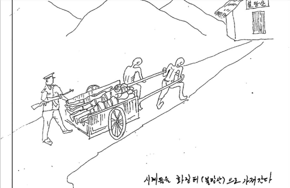 Survivor of North Korean gulags makes wrenching drawings of what happens inside3