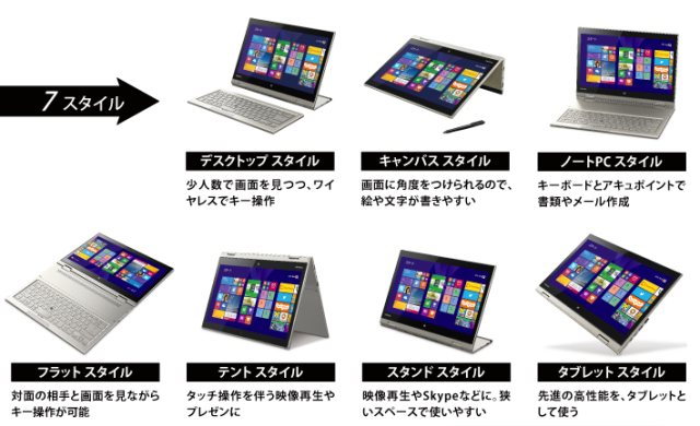 Transform!!! Toshiba unveils new laptop that can fold itself into every conceivable position
