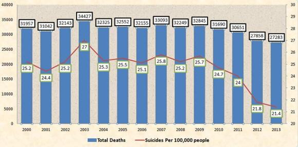 suicide-graph-japan