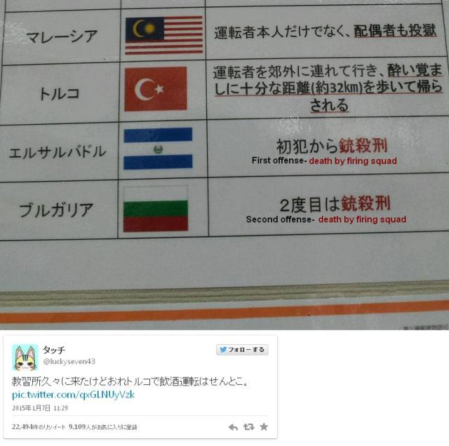 Japanese netizens react to other countries' harsh punishments for drunk driving