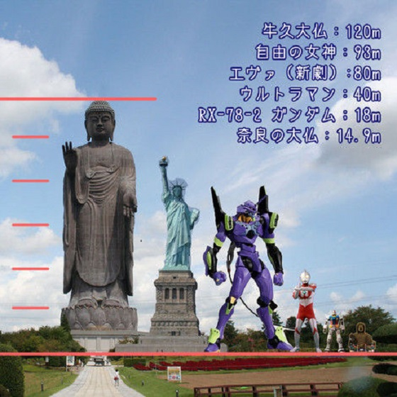 Buddha vs Eva, Ultraman, Gundam and Lady Liberty: How the otherworldly measure up