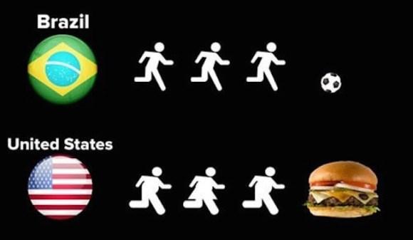 Brazil USA