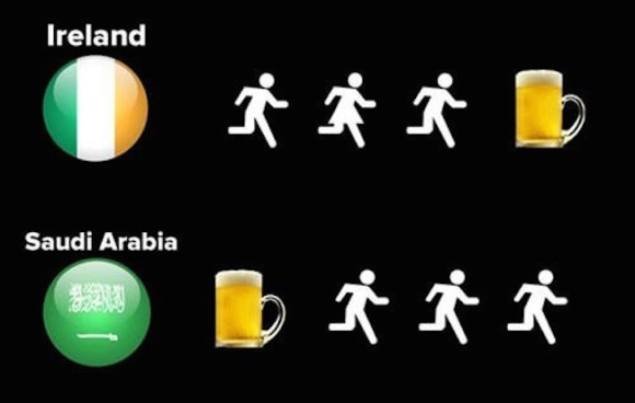 Ireland Saudi