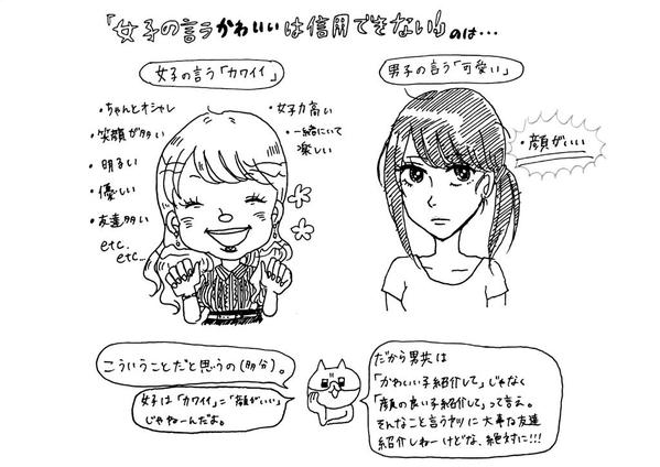 """Japanese Twitter user illustrates the difference between how men and women define a """"cute girl"""""""