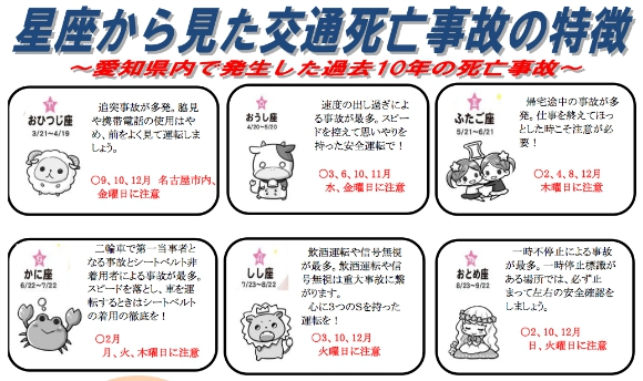 "Japanese police department publishes ""driving horoscopes"" to encourage road safety"