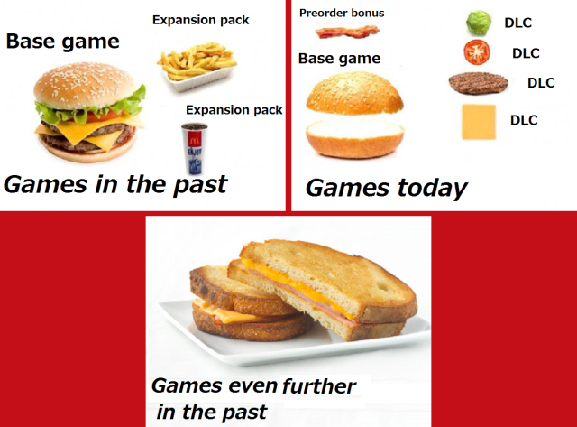 Infographic captures gamers' frustration at DLC, but forgets some key points of video gaming past