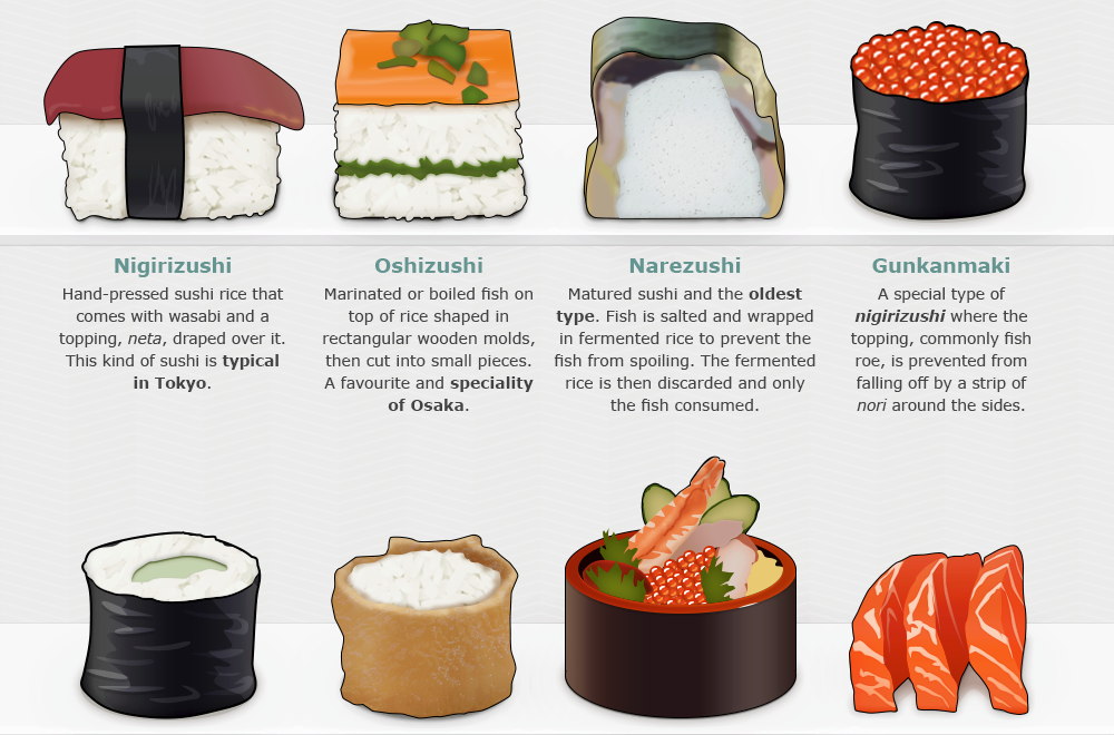 Sushi_Osaka2