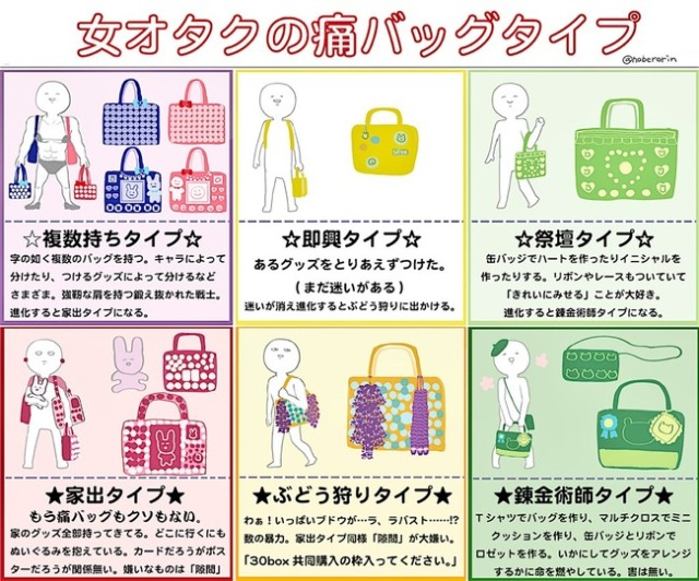 "From the Grape Picker to the Alchemist: anime-decorated ""ita bags"" now come in six categories"