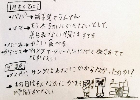 """Japanese household's hilarious """"family meeting notes"""" seem straight out of a sitcom"""
