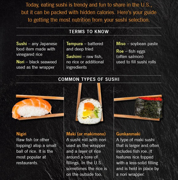 sushiinfo 3