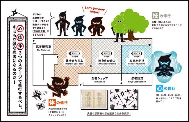 floor-map
