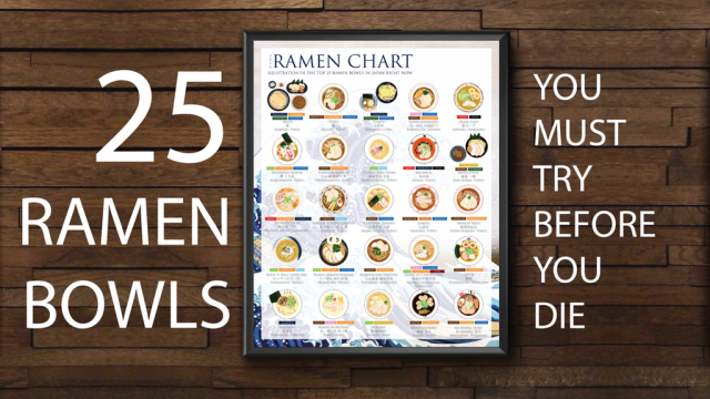 Are you nuts for noodles? If so, this Ramen Chart is for you!