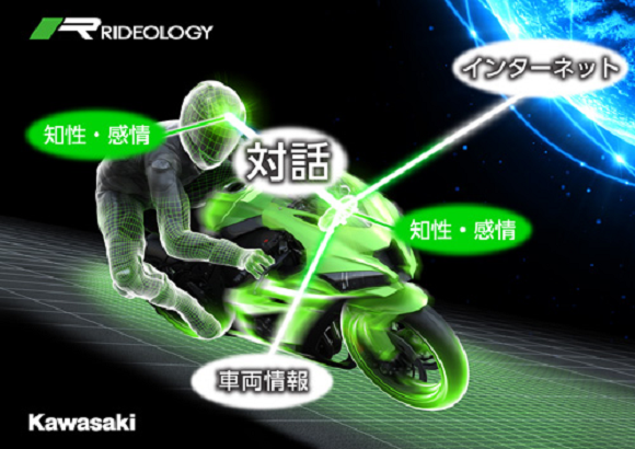 Kawasaki developing AI motorcycles that can talk with, learn from their riders