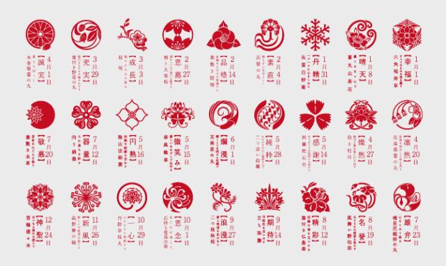 Hana Komon: Japan's beautiful, samurai-style floral birthday crests