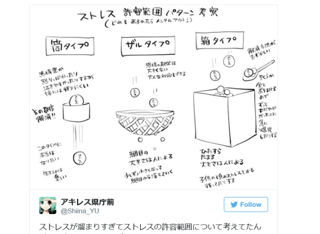 Tubes, Sieves, and Boxes: Three ways of dealing with stress, according to Japanese Twitter artist