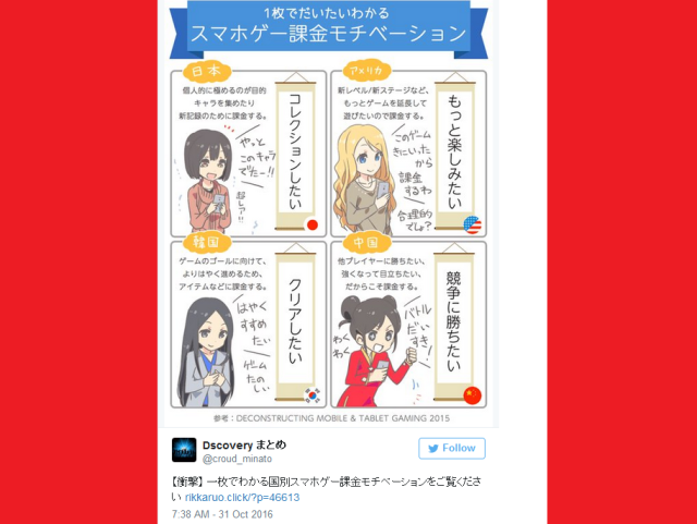 Japanese comic shows four reasons people from different countries spend money on smartphone games