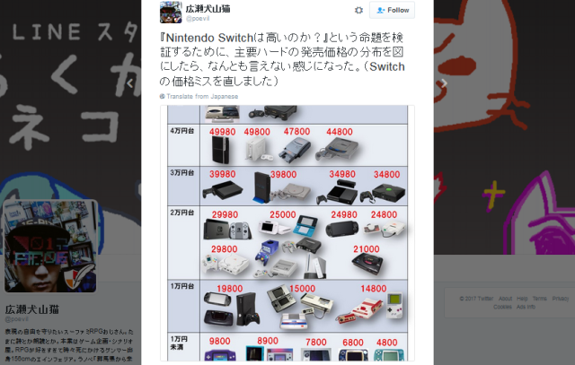 How expensive is the Nintendo Switch, really? Japanese Twitter compares it to 35 other consoles