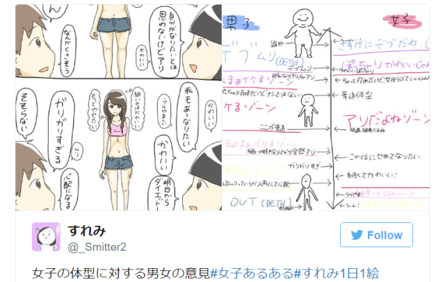 Illustration shows difference in how Japanese men and women think of different women's body types