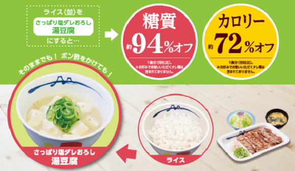 One of Japan's biggest beef bowl chain begins offering low-carb meals with tofu instead of rice