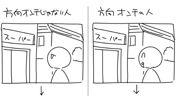 Japanese artist explains why some people have a good sense of direction and others don't