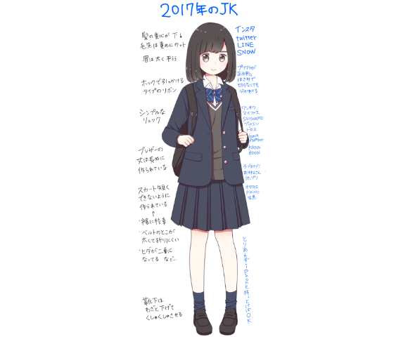 Anime artist illustrates the difference between Japanese schoolgirls now and ten years ago