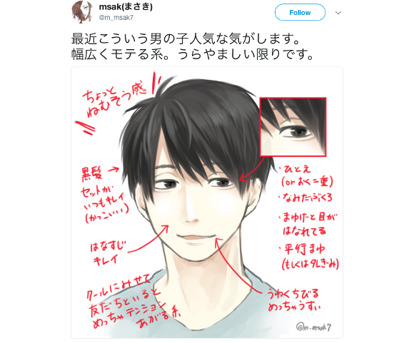 Anime artist reveals the key features of handsome men in Japan