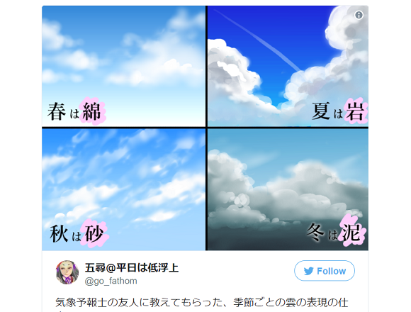 Japanese Twitter artist shares beautiful trick to draw anime-style clouds specific to the seasons