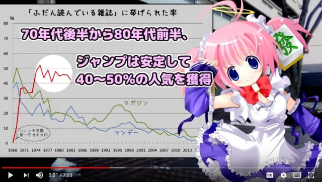 Japan's newest virtual YouTuber boasts 17 years of idol experience, is only 12 years old【Videos】