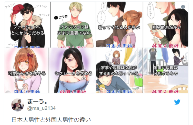 Twitter manga diagrams difference between Japanese and foreign men, captivates and confuses