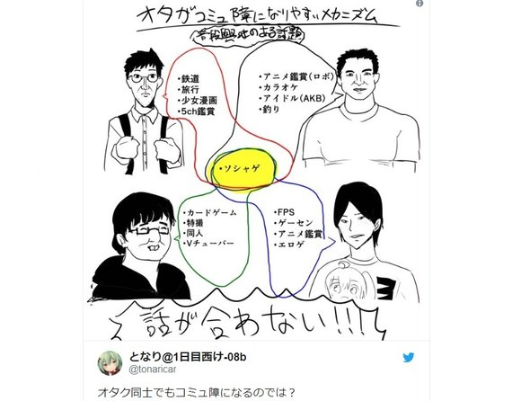 The pitfalls of inter-otaku conversation, turns out it's no better than with non-otaku