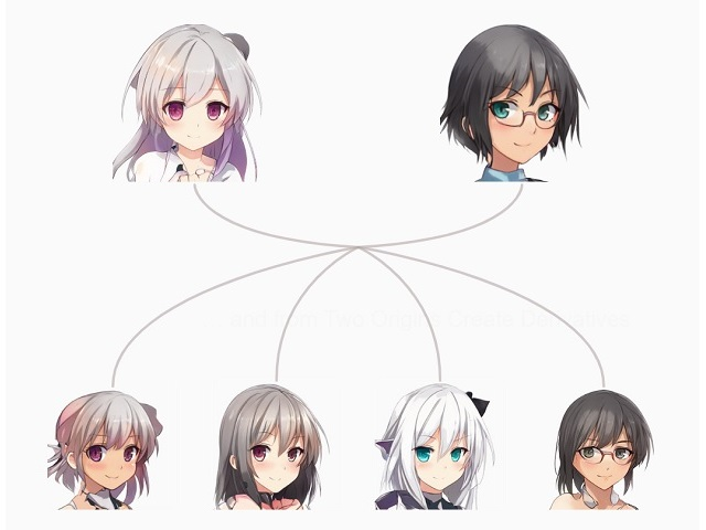 Random generation of anime characters by sophisticated AI programs is now so good, it's unreal