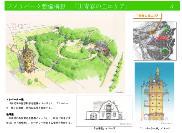 Studio Ghibli theme park designs unveiled, five special zones bring anime movie worlds to life