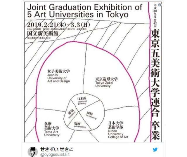 """Art"" or ""just lazy?"" Tokyo art exhibition poster debated"
