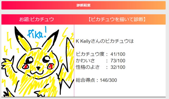 Artistic Japanese website AI has a long way to go before it can appropriately rate user's Pikachu pics