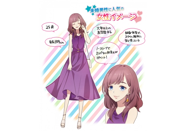 Japanese dating site's picture of ideally attractive woman: young, no sleeves, college education