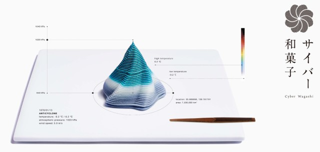 New limited-edition 3-D printed Japanese sweets designed with weather data now available in Tokyo