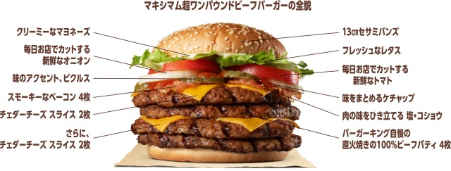 All-you-can-eat Burger King is coming to Japan with a monster burger on board