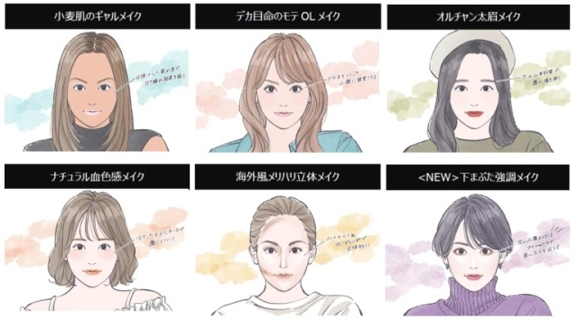 Illustrations show how Japanese makeup trends changed in the last 25 years, and what's coming next